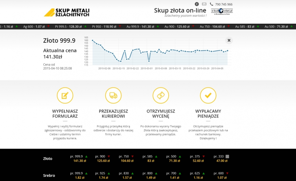 Strona główna serwisu SkupMetaliSzlachetnych.pl z rozwiniętymi szczegółami danego kruszcu i stopu.