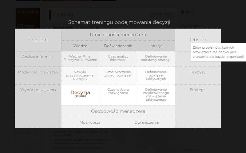 Platforma Elearningowa - schemat treningu podejmowania decyzji